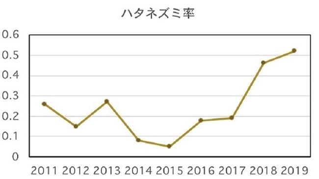 【図1】.jpg