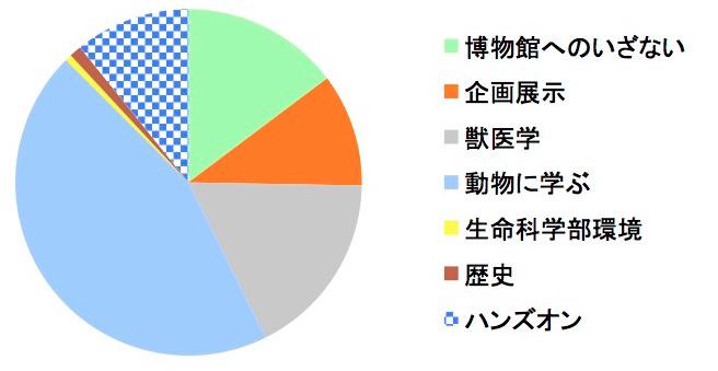 20170419_グラフ_2.png